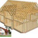 Как построить дом из досок